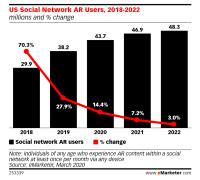 Ar-social-users